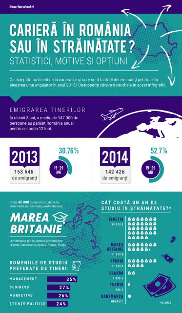 top-infografic