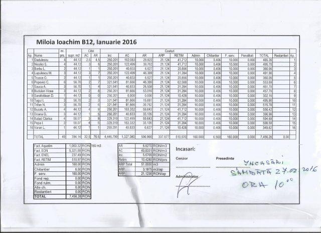 Tabel-intretinere-ANL-ianuarie2016