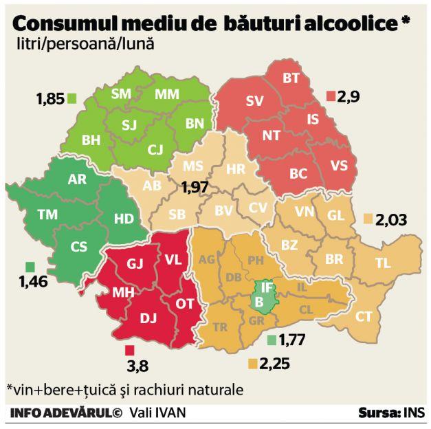 harta alcoolului